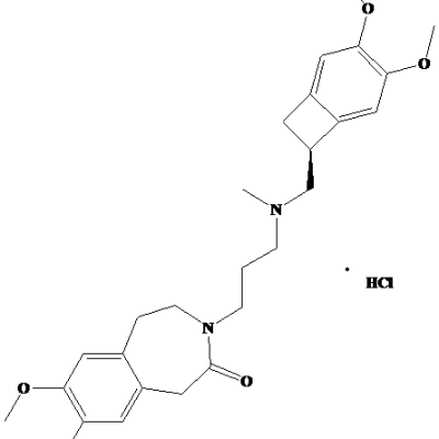 Ivabradine HCl