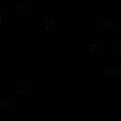 Dorzolamide HCl